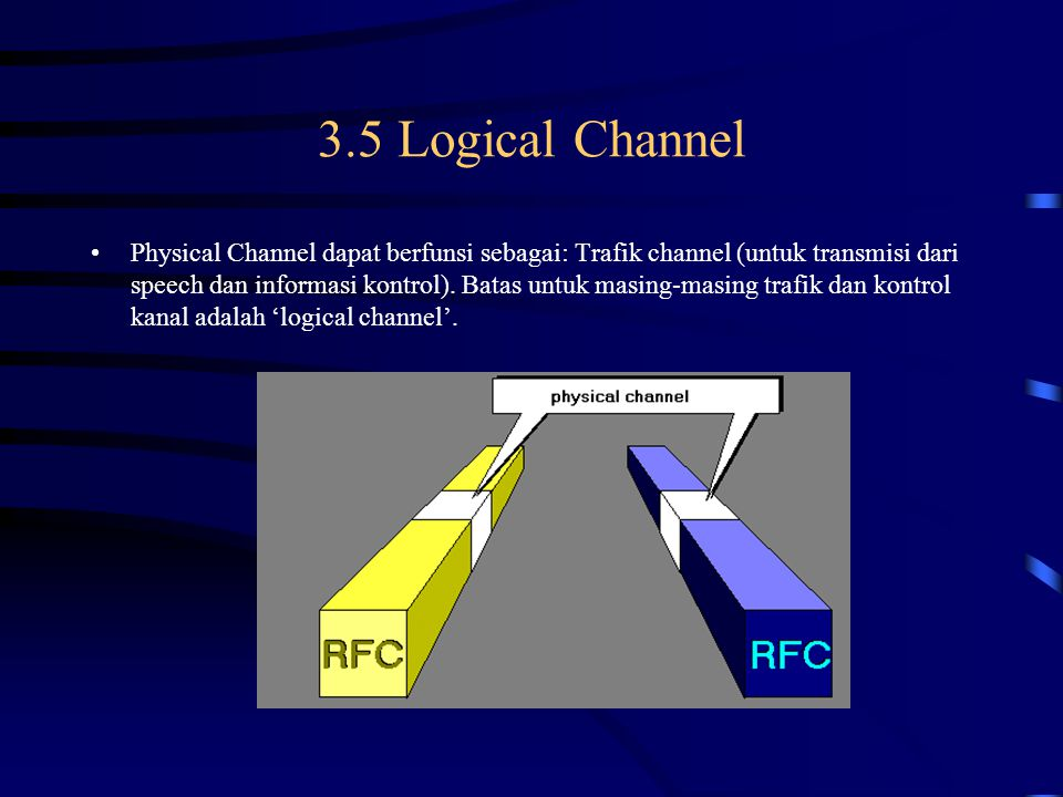 3.5 Logical Channel