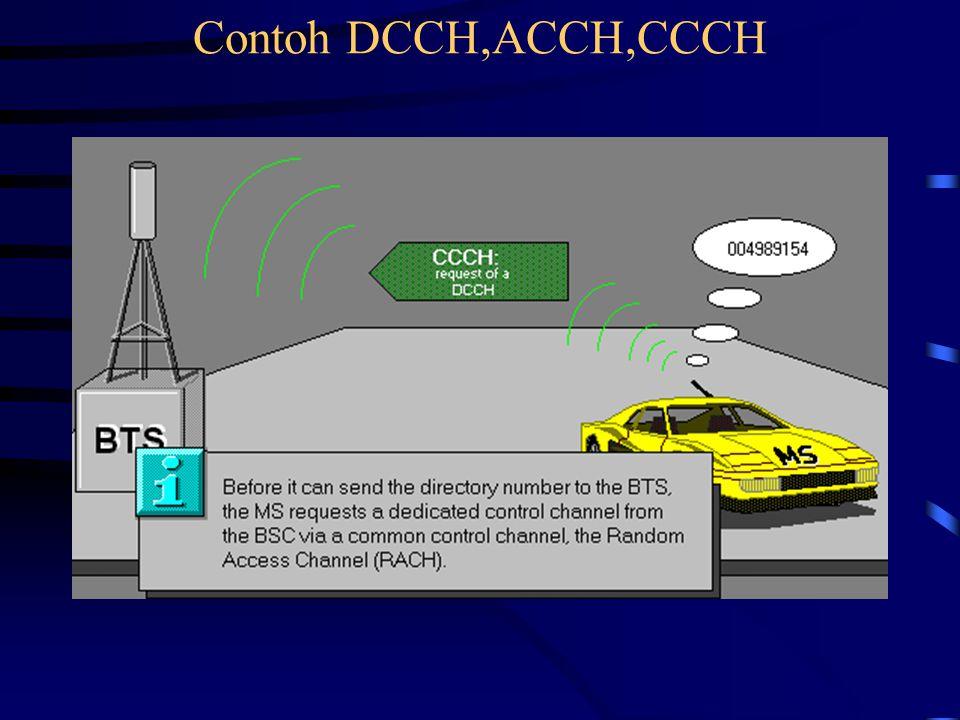 Contoh DCCH,ACCH,CCCH