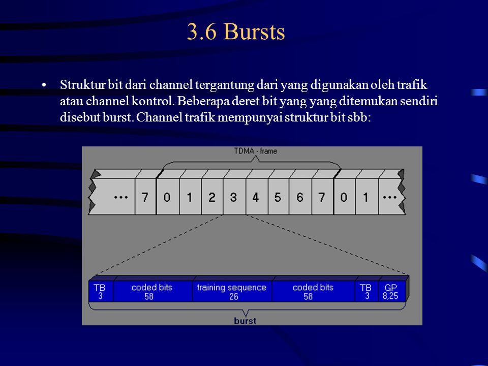 3.6 Bursts