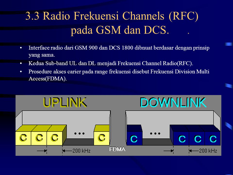 3.3 Radio Frekuensi Channels (RFC) pada GSM dan DCS. .