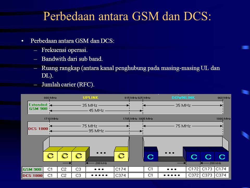 Perbedaan antara GSM dan DCS: