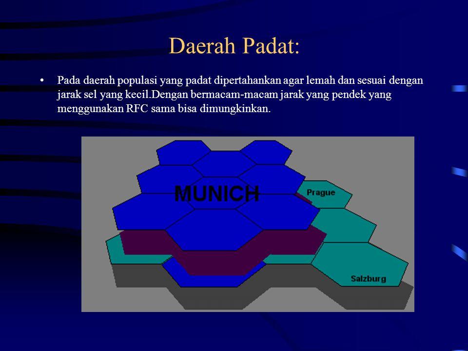 Daerah Padat: