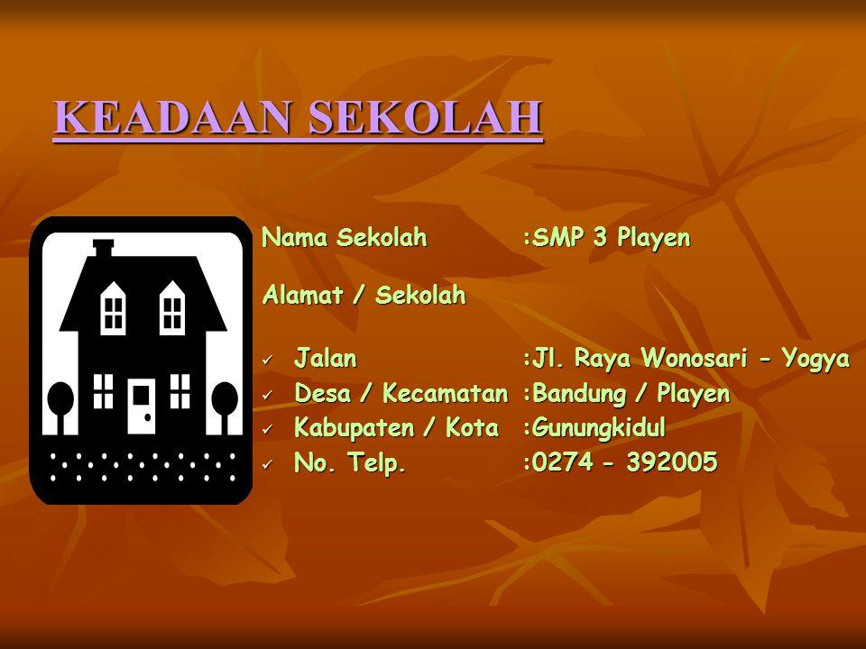 KEADAAN SEKOLAH Nama Sekolah :SMP 3 Playen Alamat / Sekolah