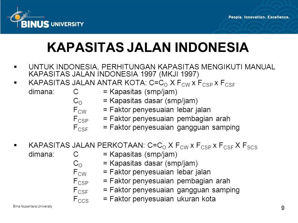KAPASITAS JALAN INDONESIA