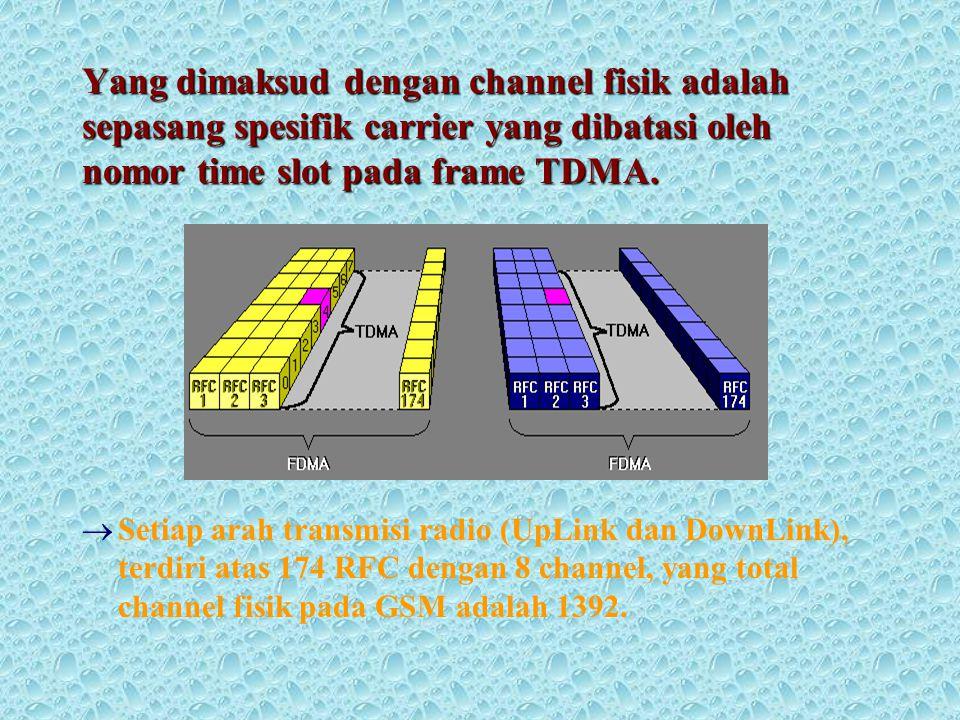 Yang dimaksud dengan channel fisik adalah sepasang spesifik carrier yang dibatasi oleh nomor time slot pada frame TDMA.