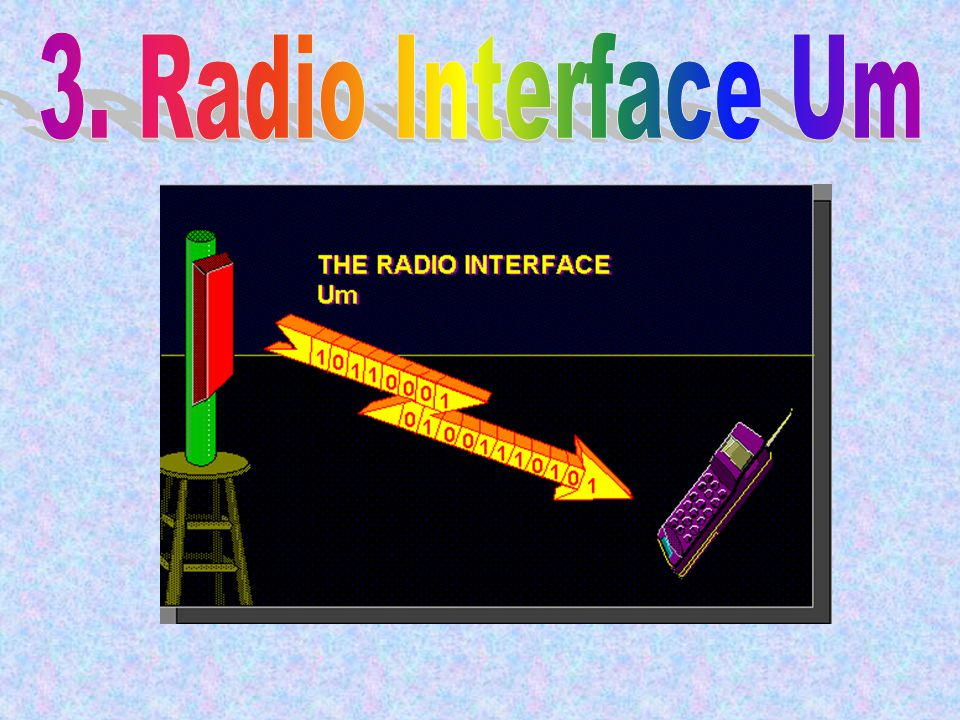 3. Radio Interface Um