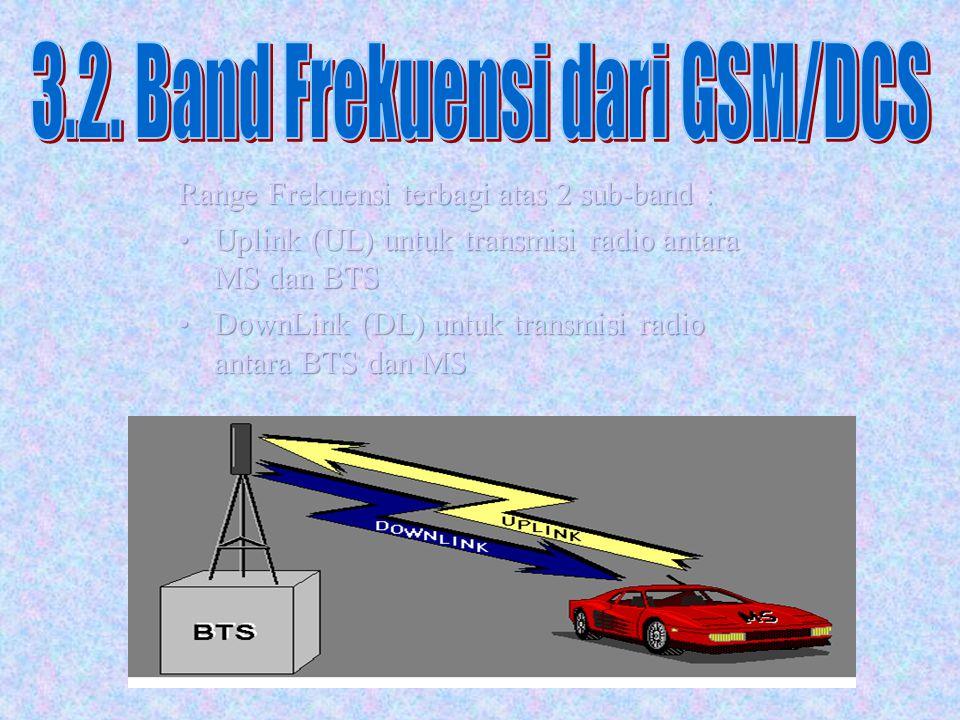3.2. Band Frekuensi dari GSM/DCS