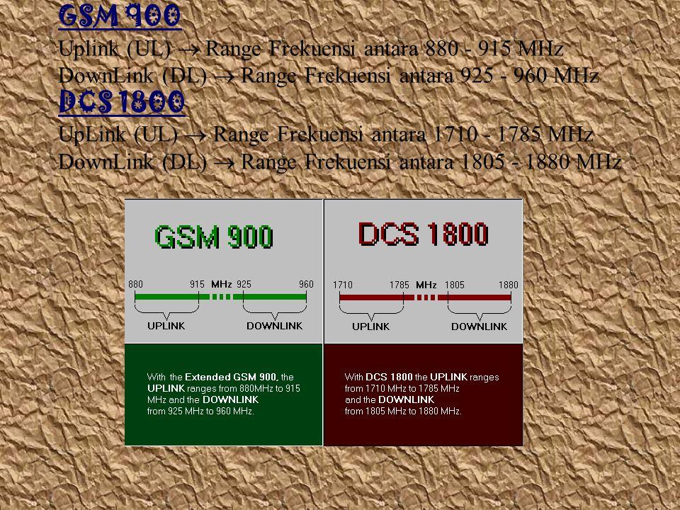 GSM 900 Uplink (UL)  Range Frekuensi antara 880 - 915 MHz DownLink (DL)  Range Frekuensi antara 925 - 960 MHz DCS 1800 UpLink (UL)  Range Frekuensi antara 1710 - 1785 MHz DownLink (DL)  Range Frekuensi antara 1805 - 1880 MHz