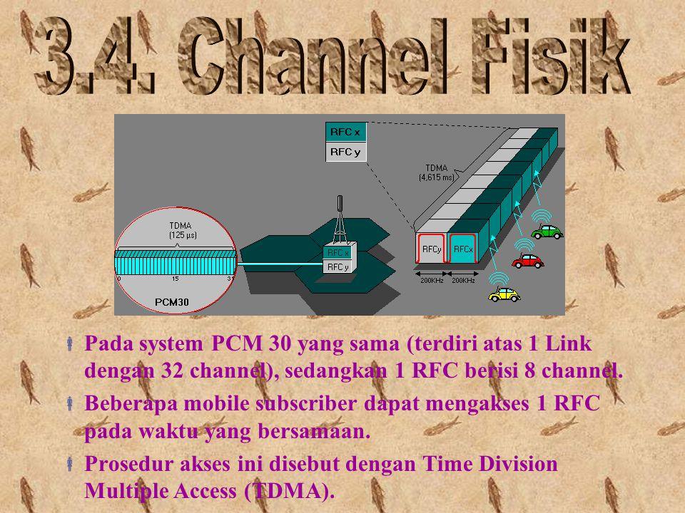 3.4. Channel Fisik Pada system PCM 30 yang sama (terdiri atas 1 Link dengan 32 channel), sedangkan 1 RFC berisi 8 channel.