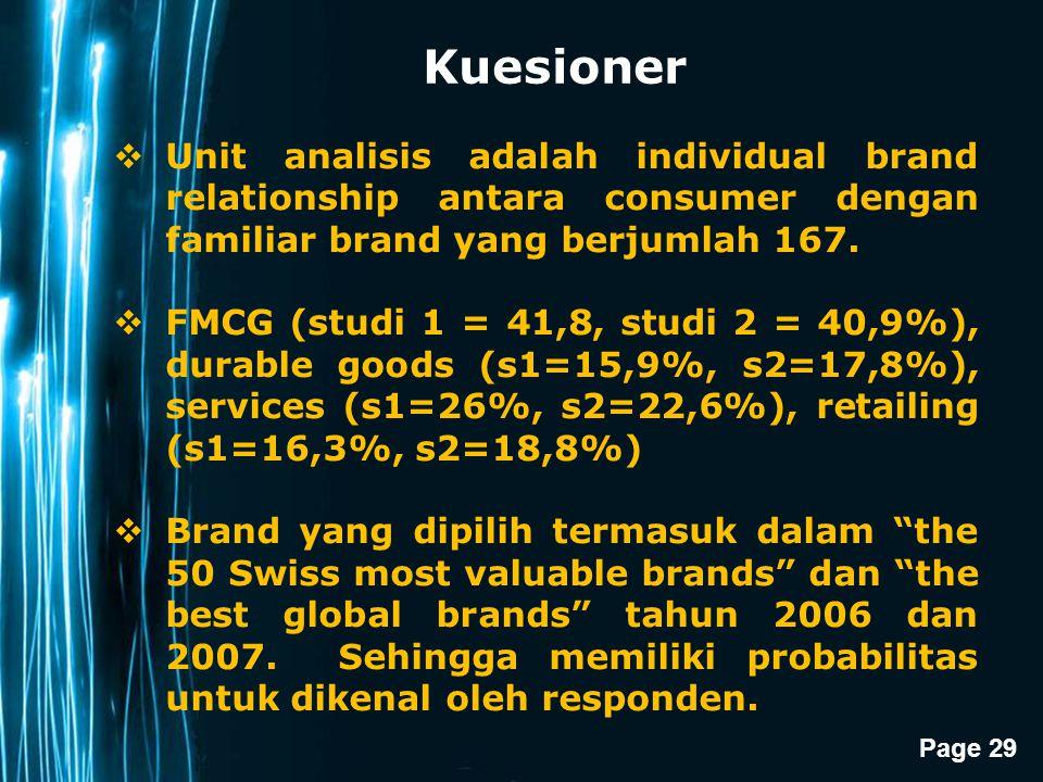 Kuesioner Unit analisis adalah individual brand relationship antara consumer dengan familiar brand yang berjumlah 167.