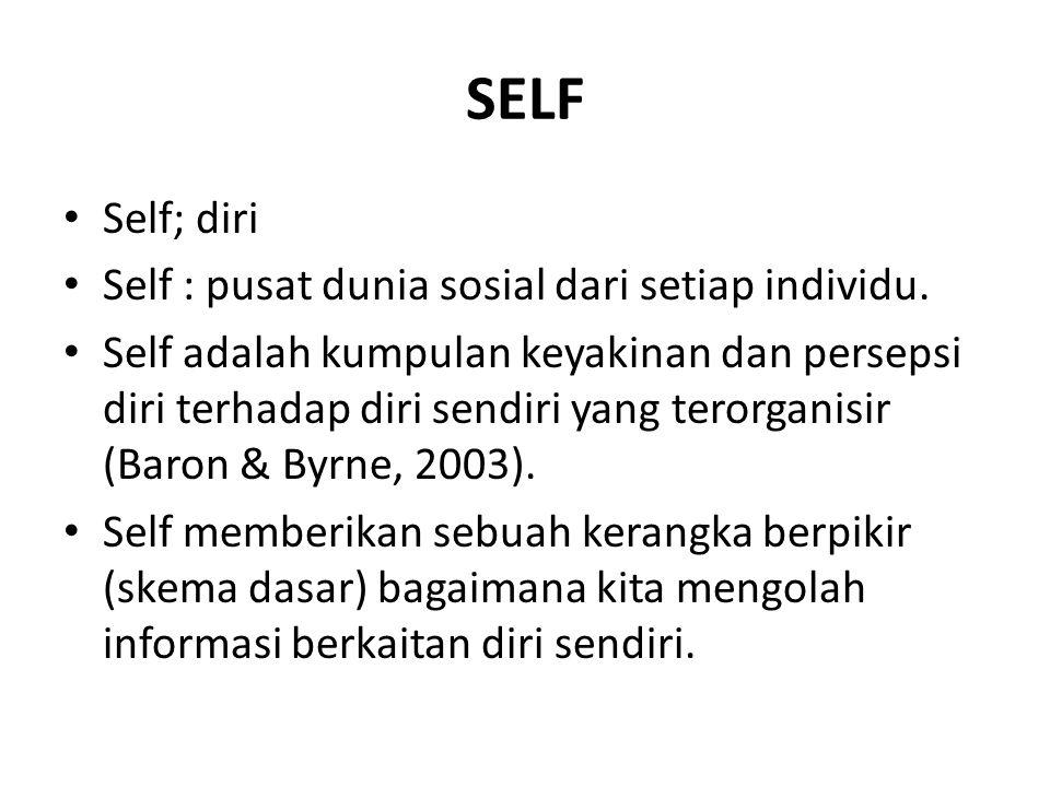 SELF Self; diri Self : pusat dunia sosial dari setiap individu.