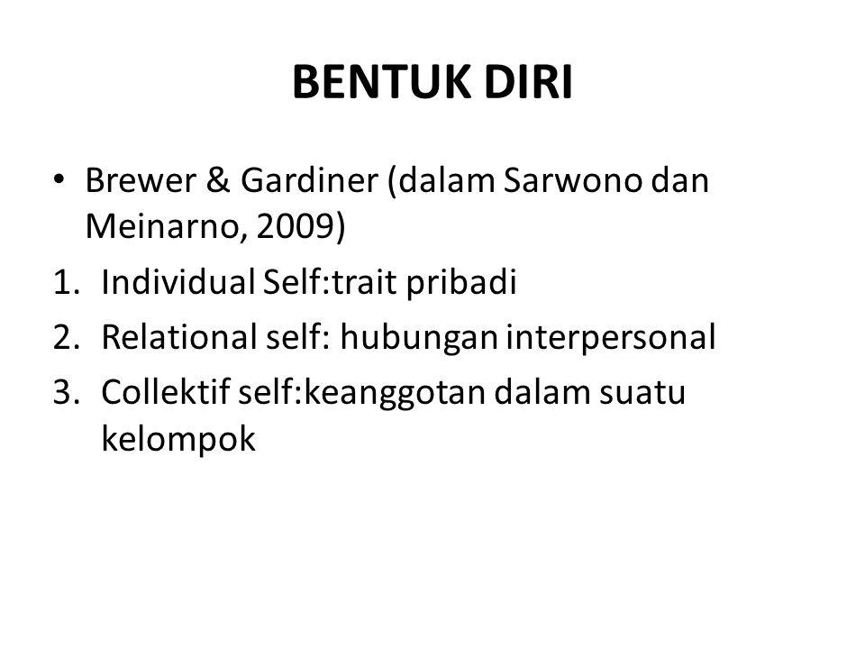 BENTUK DIRI Brewer & Gardiner (dalam Sarwono dan Meinarno, 2009)