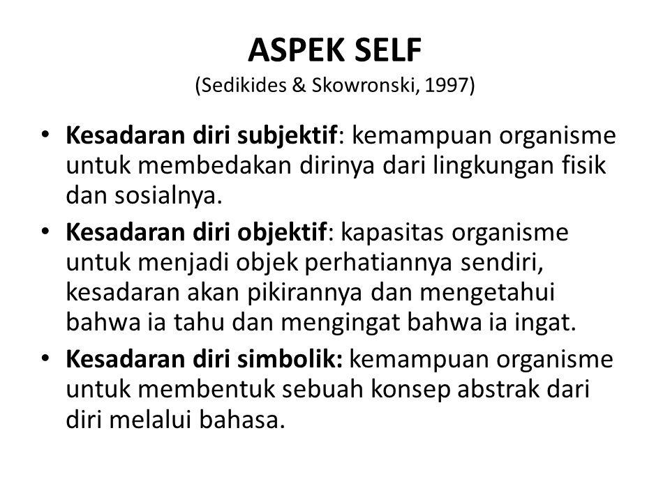 ASPEK SELF (Sedikides & Skowronski, 1997)