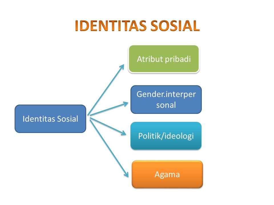 IDENTITAS SOSIAL Atribut pribadi Gender.interpersonal Identitas Sosial