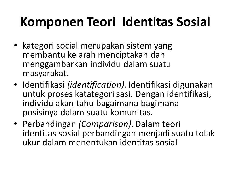 Komponen Teori Identitas Sosial