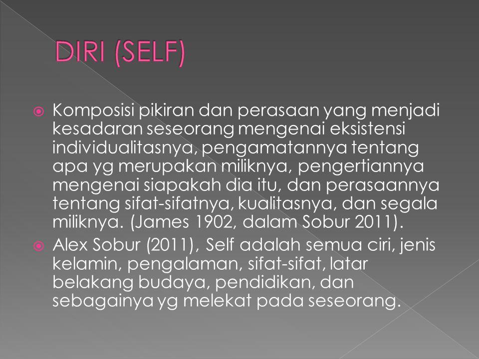 DIRI (SELF)