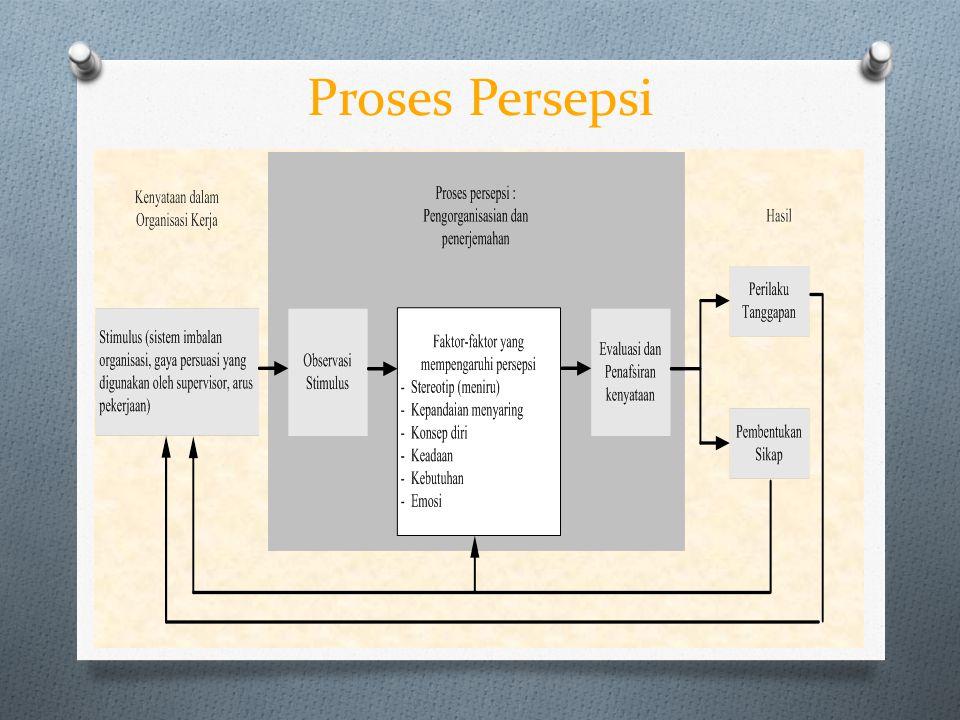 Proses Persepsi