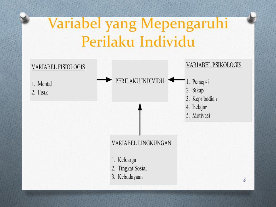 Variabel yang Mepengaruhi Perilaku Individu