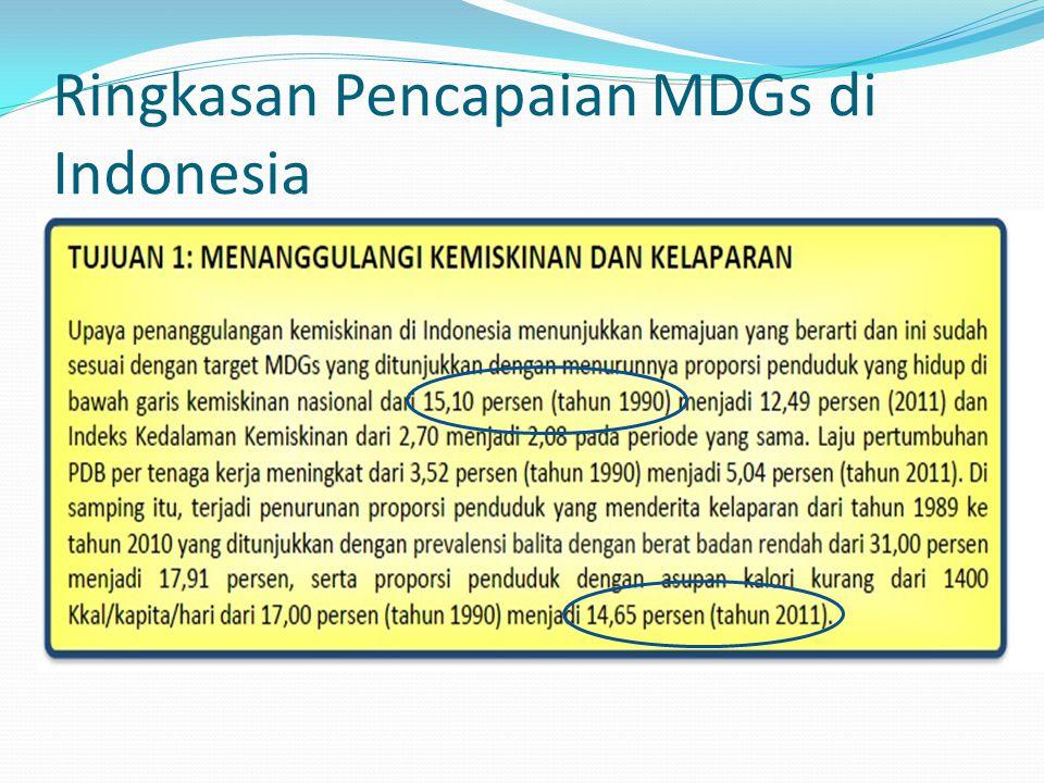 Ringkasan Pencapaian MDGs di Indonesia