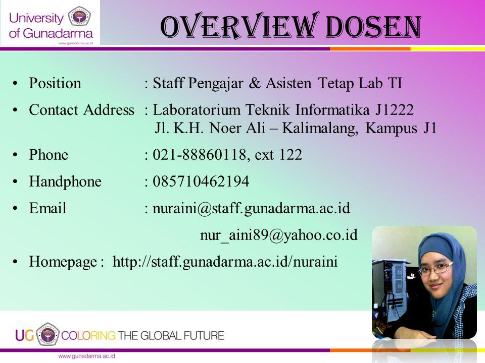 OVERVIEW DOSEN Position : Staff Pengajar & Asisten Tetap Lab TI