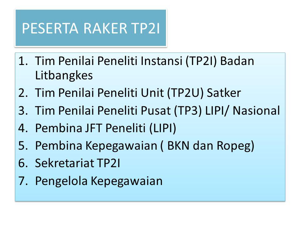 PESERTA RAKER TP2I Tim Penilai Peneliti Instansi (TP2I) Badan Litbangkes. Tim Penilai Peneliti Unit (TP2U) Satker.