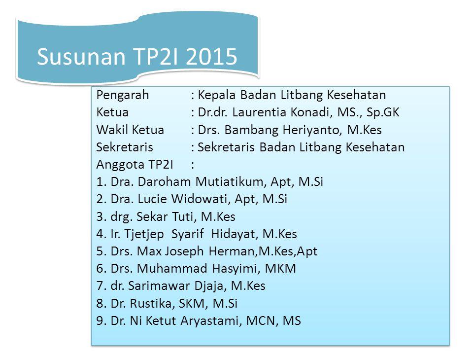 Susunan TP2I 2015