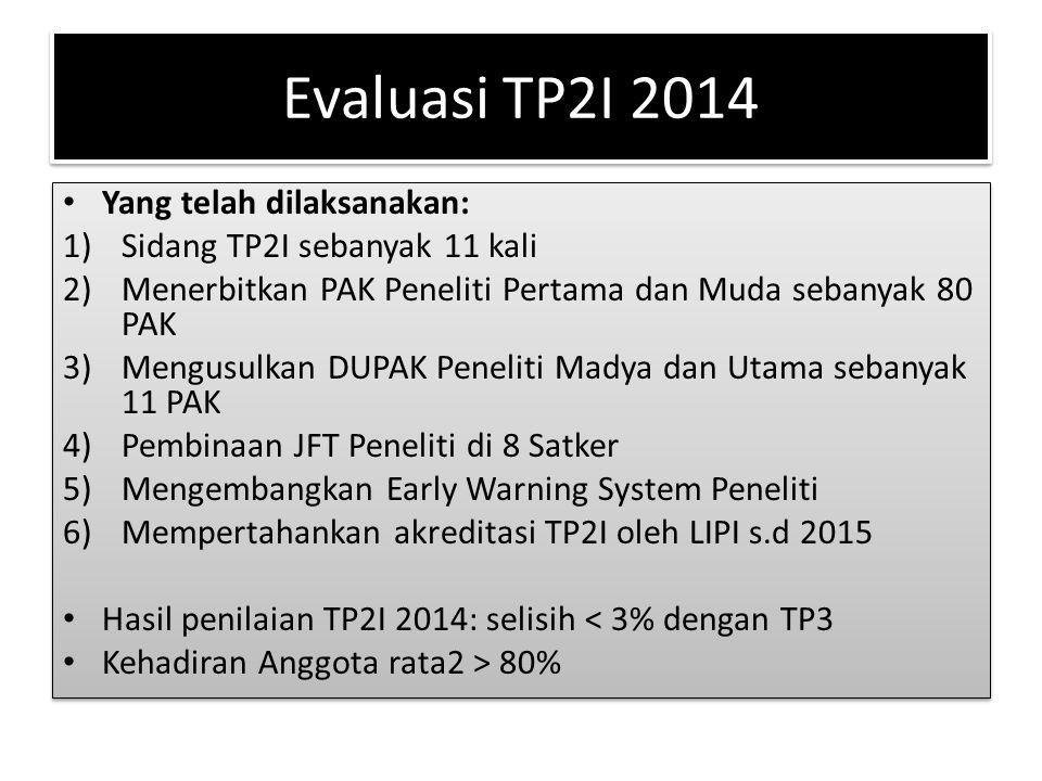 Evaluasi TP2I 2014 Yang telah dilaksanakan: