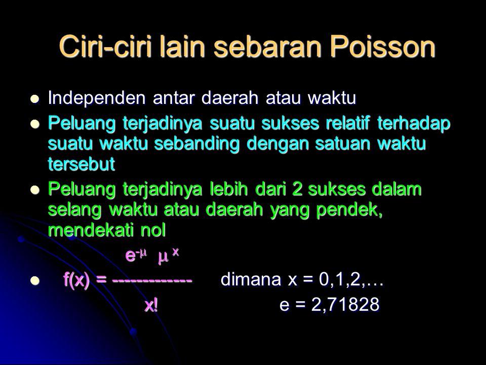 Ciri-ciri lain sebaran Poisson