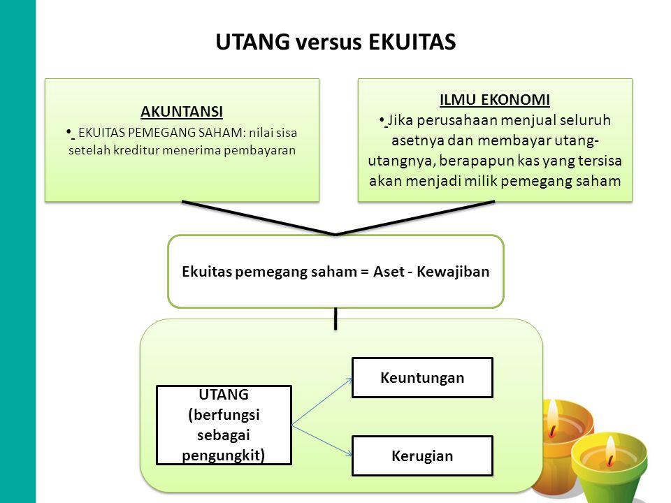 UTANG versus EKUITAS ILMU EKONOMI AKUNTANSI