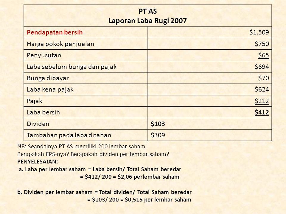 PT AS Laporan Laba Rugi 2007. Pendapatan bersih. $1.509. Harga pokok penjualan. $750. Penyusutan.