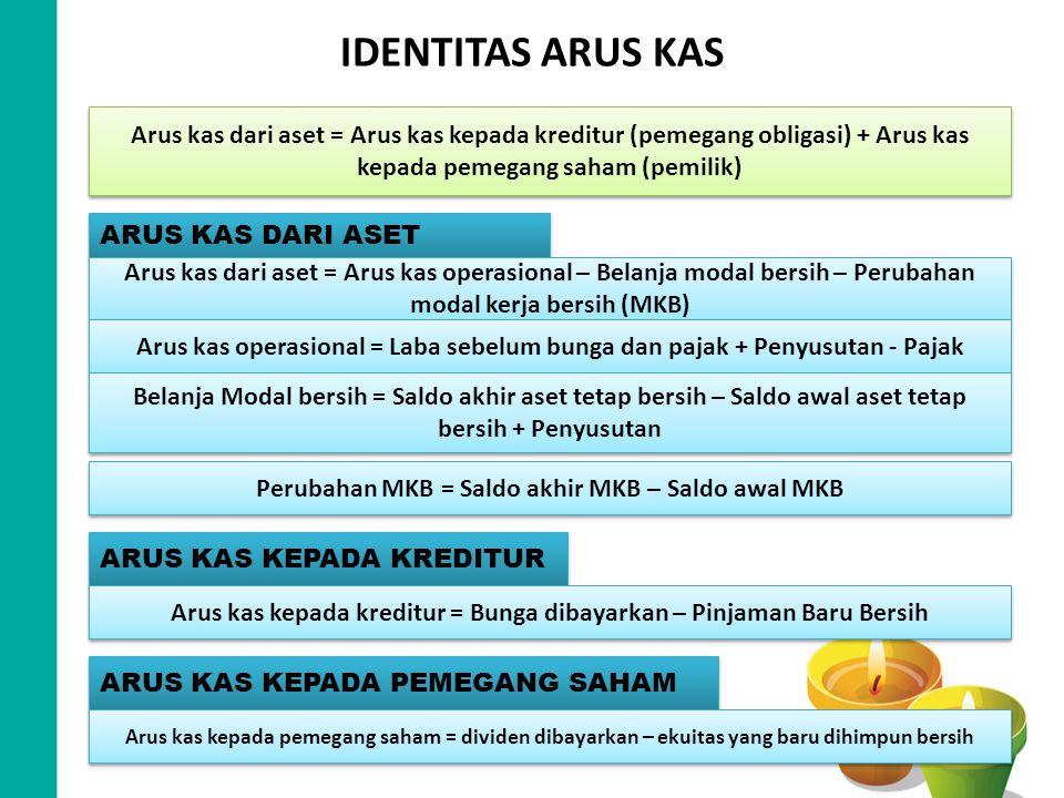 IDENTITAS ARUS KAS Arus kas dari aset = Arus kas kepada kreditur (pemegang obligasi) + Arus kas kepada pemegang saham (pemilik)