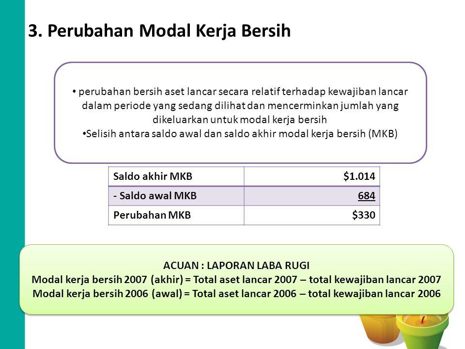 3. Perubahan Modal Kerja Bersih