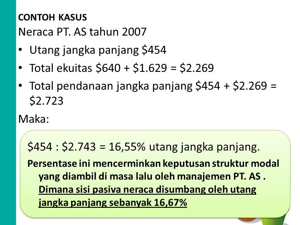 Total pendanaan jangka panjang $454 + $2.269 = $2.723 Maka: