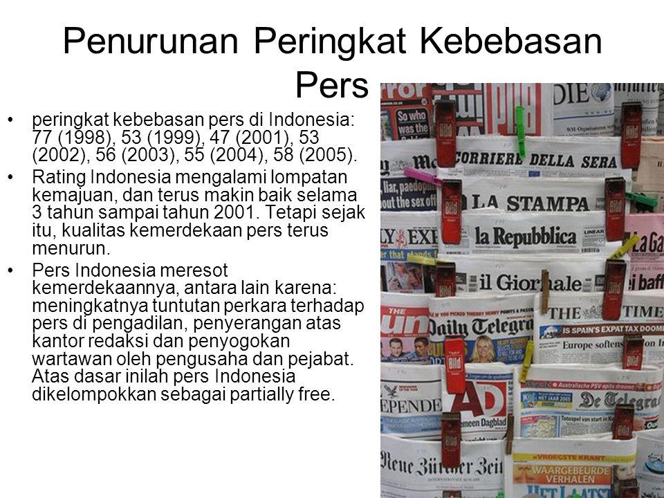 Penurunan Peringkat Kebebasan Pers