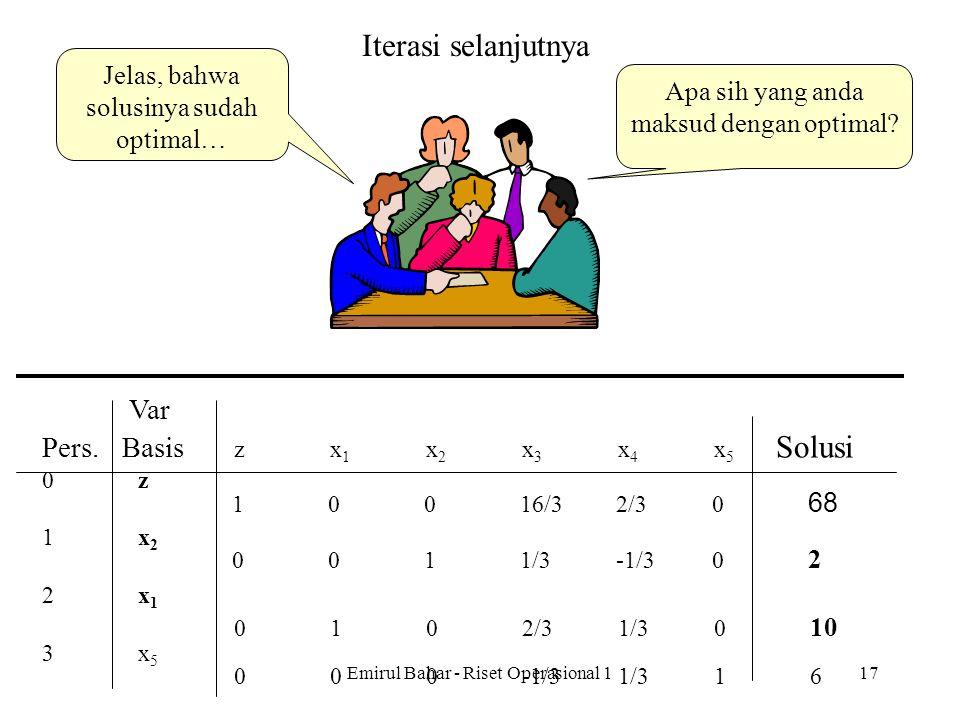 Iterasi selanjutnya Var Pers. Basis z x1 x2 x3 x4 x5 Solusi
