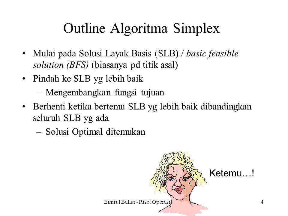Outline Algoritma Simplex