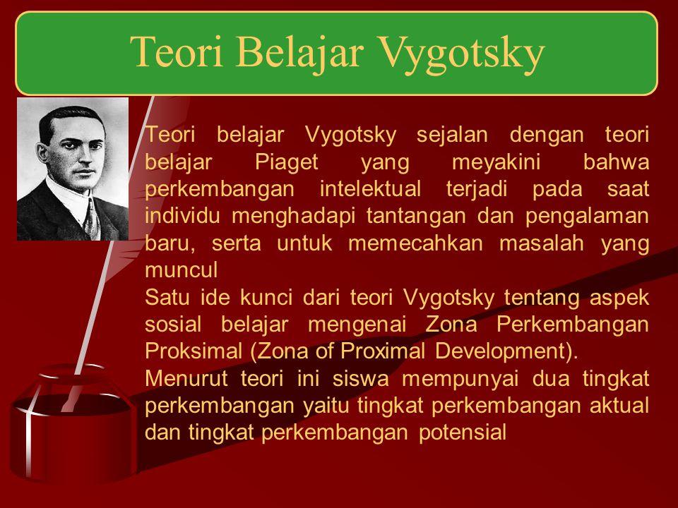Teori Belajar Vygotsky