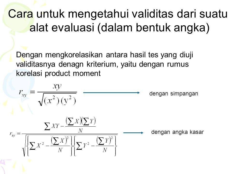 Cara untuk mengetahui validitas dari suatu