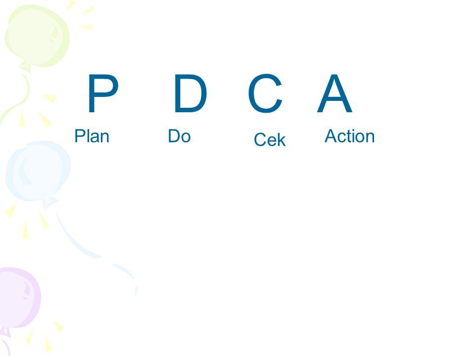 P D C A Plan Do Action Cek