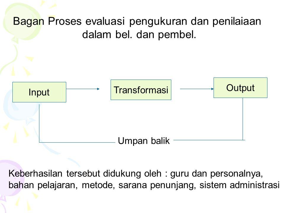 Bagan Proses evaluasi pengukuran dan penilaiaan