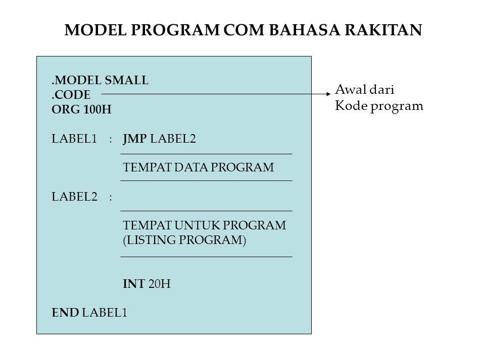 MODEL PROGRAM COM BAHASA RAKITAN