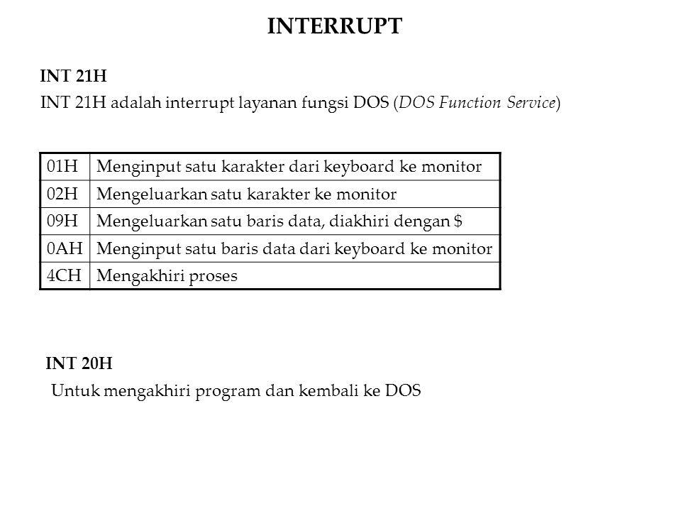 INTERRUPT INT 21H. INT 21H adalah interrupt layanan fungsi DOS (DOS Function Service) 01H. Menginput satu karakter dari keyboard ke monitor.