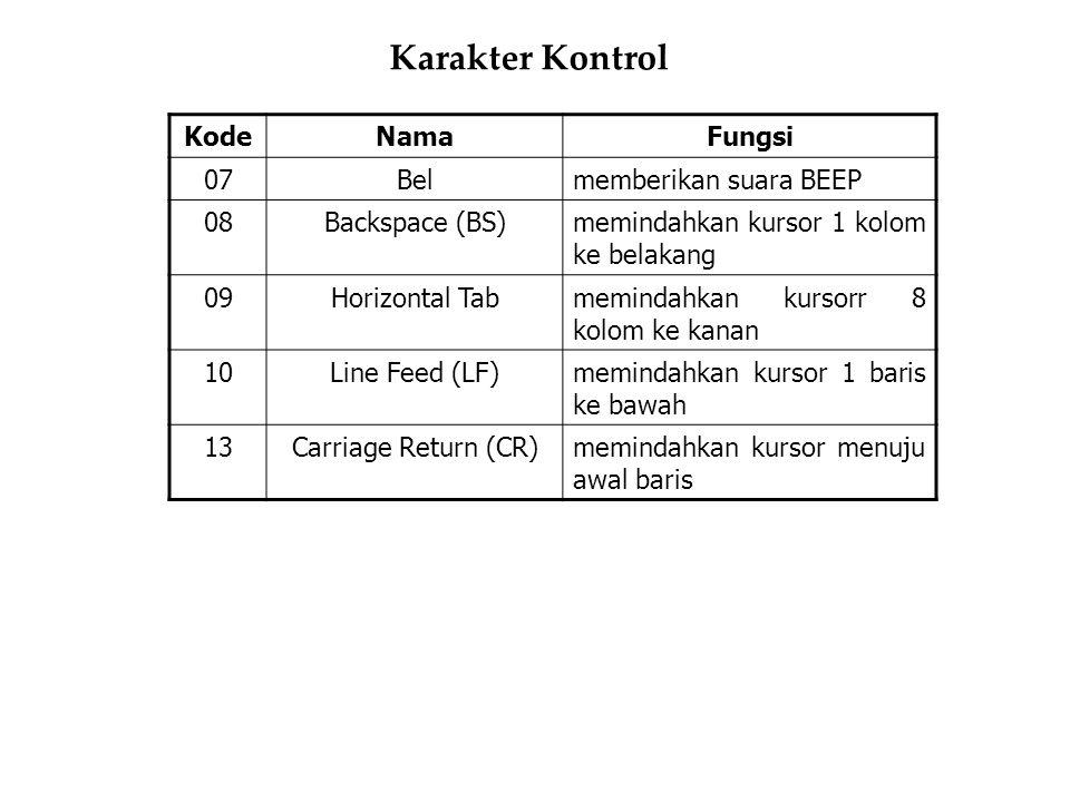 Karakter Kontrol Kode Nama Fungsi 07 Bel memberikan suara BEEP 08