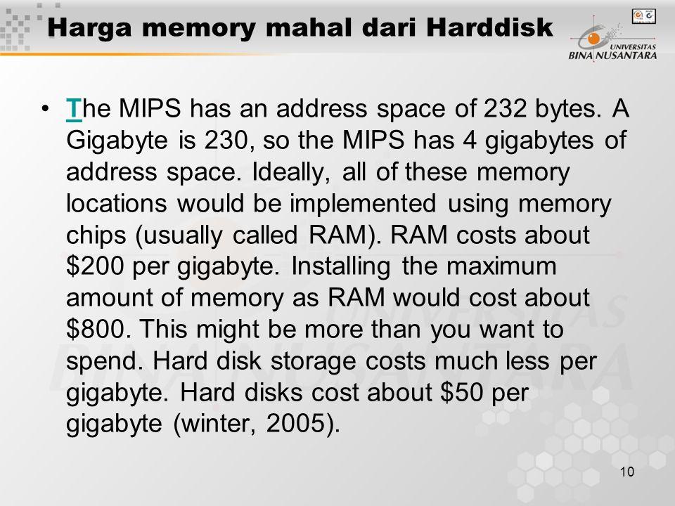 Harga memory mahal dari Harddisk