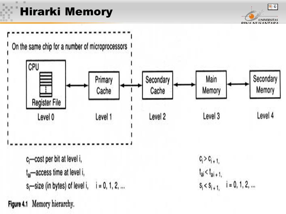 Hirarki Memory