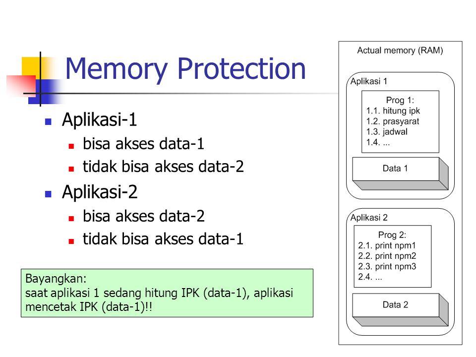 Memory Protection Aplikasi-1 Aplikasi-2 bisa akses data-1
