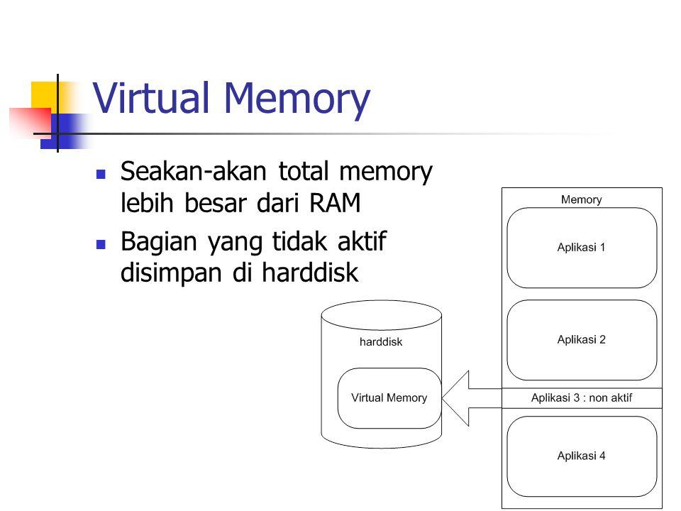 Virtual Memory Seakan-akan total memory lebih besar dari RAM