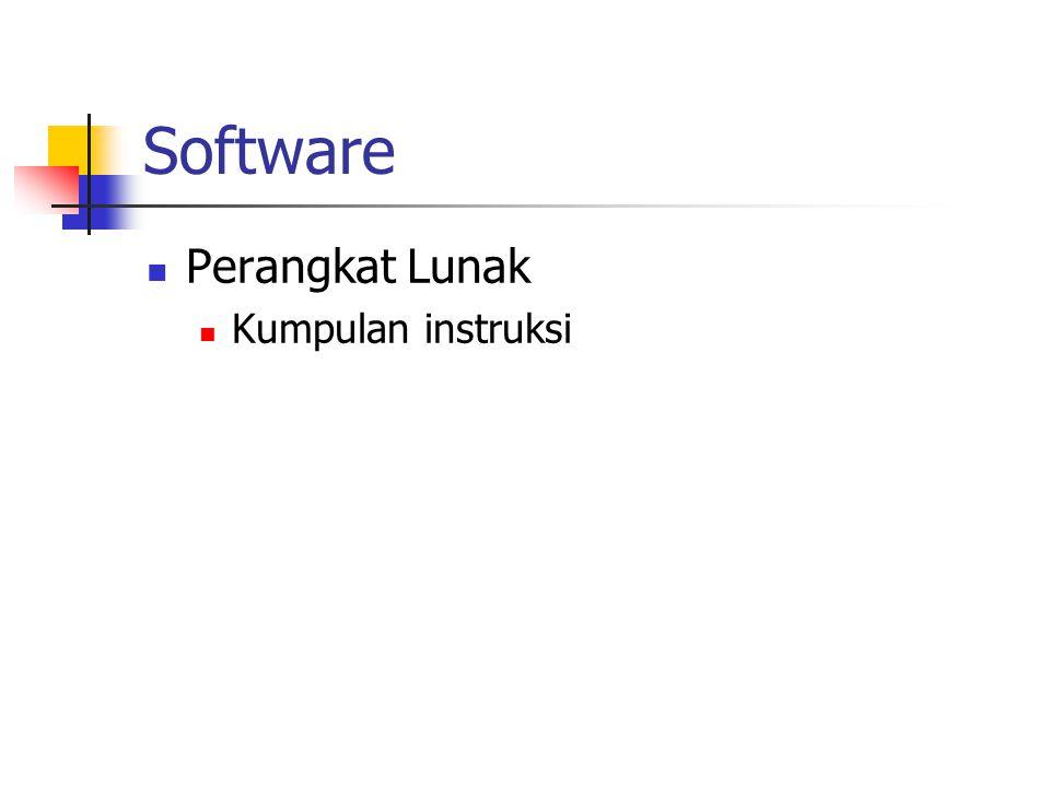 Software Perangkat Lunak Kumpulan instruksi