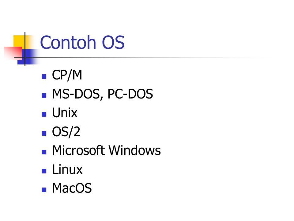 Contoh OS CP/M MS-DOS, PC-DOS Unix OS/2 Microsoft Windows Linux MacOS