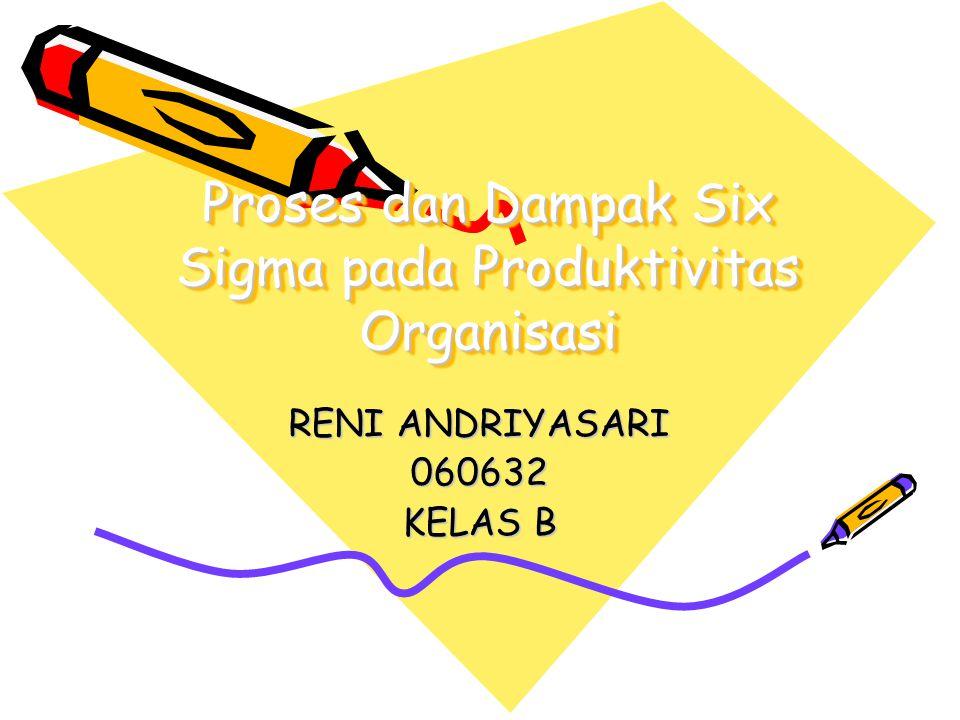 Proses dan Dampak Six Sigma pada Produktivitas Organisasi